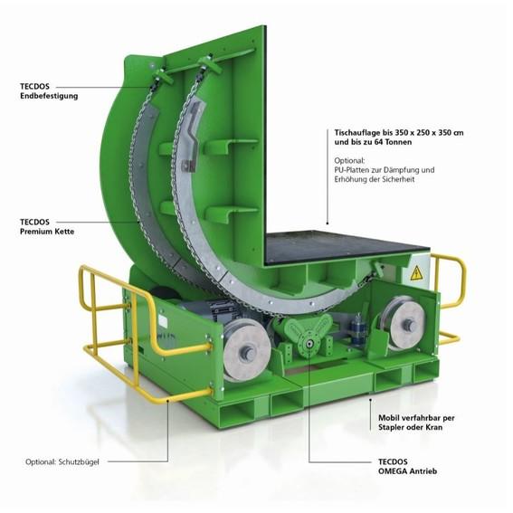 Werkzeugwender Toolmover | Evers GmbH
