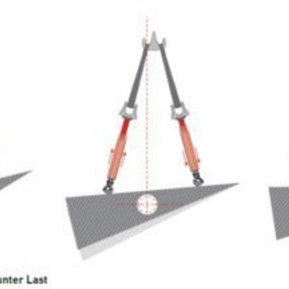 Hydraulische Längenverstellung | Evers GmbH