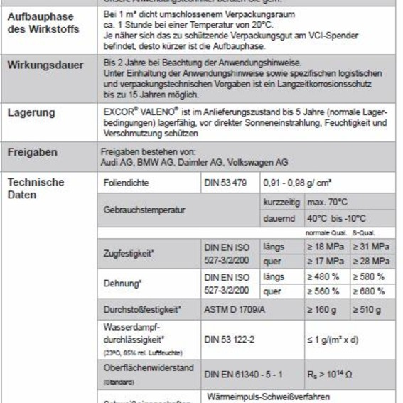 VCI – Schutzverpackung | Evers GmbH