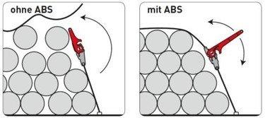 Schwerlast Ratschen Zurrgurt mit ABS