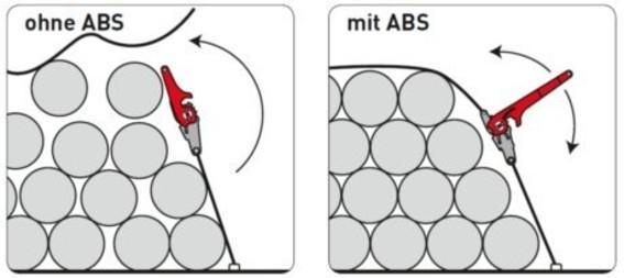 SpanSet 4t ABS Druckratschen Zurrgurt