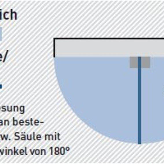 Alu-Wandschwenkkran | Evers GmbH
