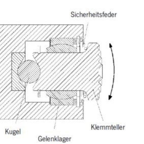 Schraubklemme ETSD | Evers GmbH