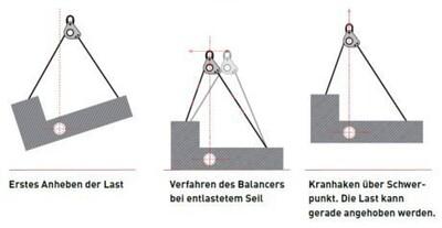 Lastbalancer