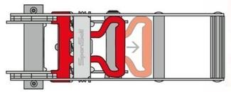 SpanSet 10t ABS Schwerlast Zurrgurt