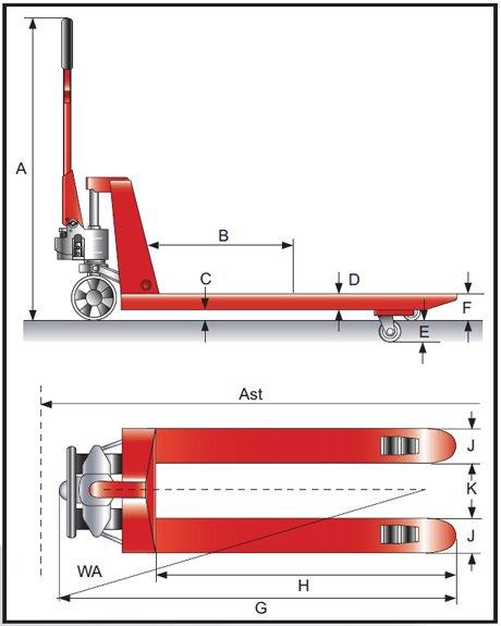 Gabelhubwagen Premium SP25-115